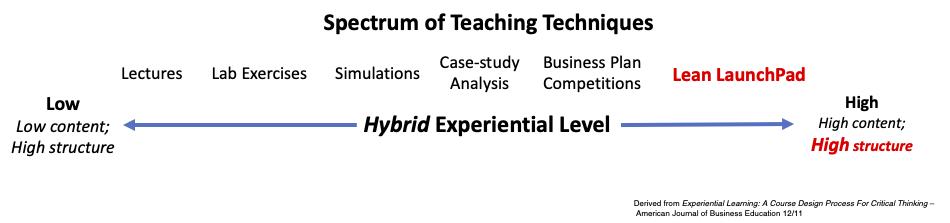 teaching-techniques.png